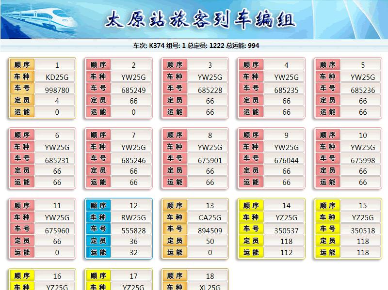 经典案例:太原站旅客列车编组系统